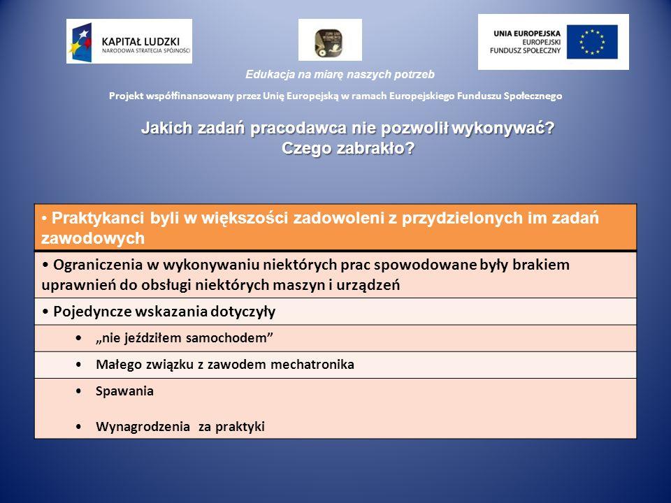 Edukacja na miarę naszych potrzeb Projekt współfinansowany przez Unię Europejską w ramach Europejskiego Funduszu Społecznego Jakich zadań pracodawca nie pozwolił wykonywać.