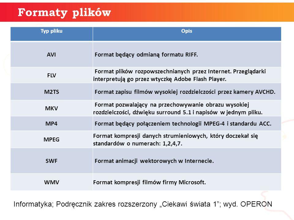 Formaty plików Typ plikuOpis AVI Format będący odmianą formatu RIFF.
