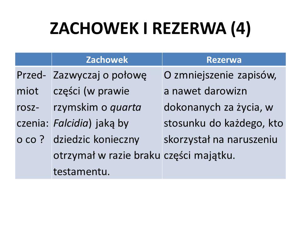 ZACHOWEK I REZERWA (4) ZachowekRezerwa Przed- miot rosz- czenia: o co ? Zazwyczaj o połowę części (w prawie rzymskim o quarta Falcidia) jaką by dziedz