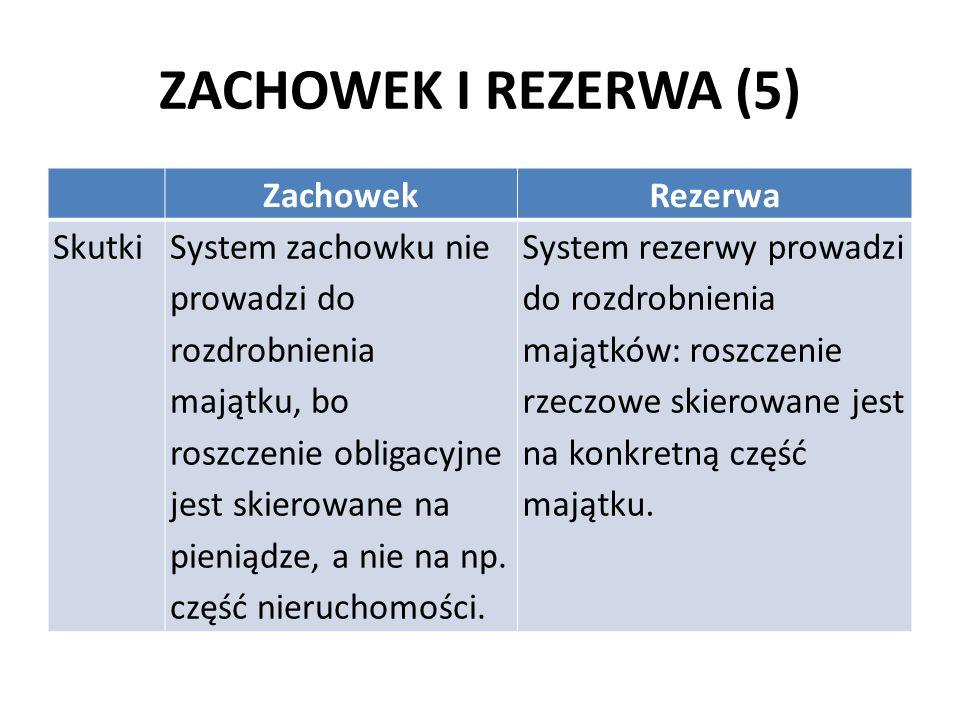 ZACHOWEK I REZERWA (5) ZachowekRezerwa SkutkiSystem zachowku nie prowadzi do rozdrobnienia majątku, bo roszczenie obligacyjne jest skierowane na pieni