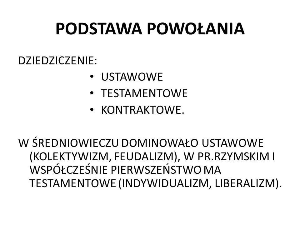 ZACHOWEK I REZERWA (1) ZachowekRezerwa Roz- wój i zasto- sowa- nie Na podstawie prawa rzymskiego, stosowany na obszarze wpływu niemieckiej kultury prawnej (ABGB, BGB, k.c.