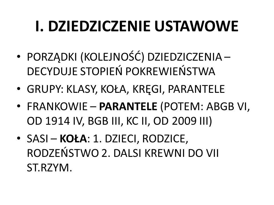 ZACHOWEK I REZERWA (3) ZachowekRezerwa Jakie rosz- czenie .