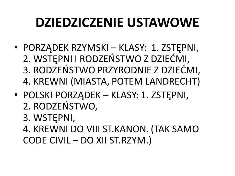 ZACHOWEK I REZERWA (4) ZachowekRezerwa Przed- miot rosz- czenia: o co .