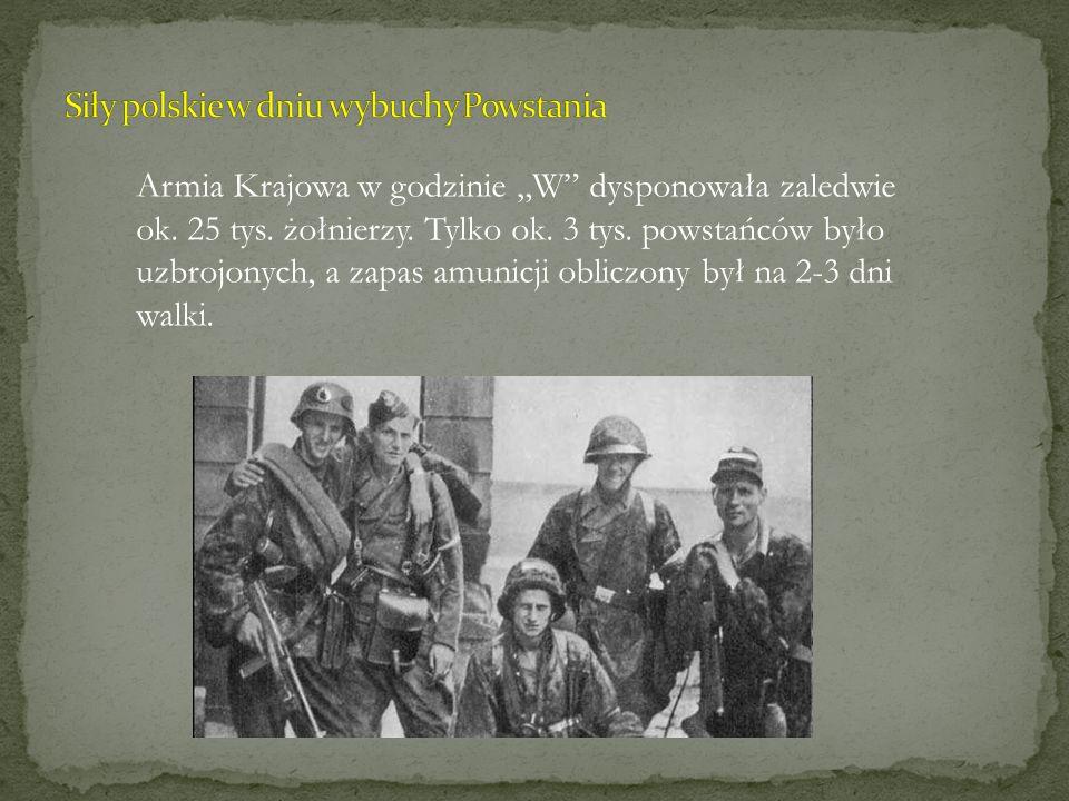 """Armia Krajowa w godzinie """"W"""" dysponowała zaledwie ok. 25 tys. żołnierzy. Tylko ok. 3 tys. powstańców było uzbrojonych, a zapas amunicji obliczony był"""