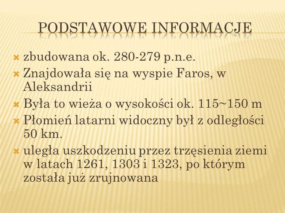  Podstawowe informacje  Wygląd  Historia latarni  Latarnia teraz  Podsumowanie