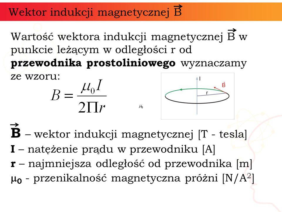 Wektor indukcji magnetycznej B Wartość wektora indukcji magnetycznej B w punkcie leżącym w odległości r od przewodnika prostoliniowego wyznaczamy ze w