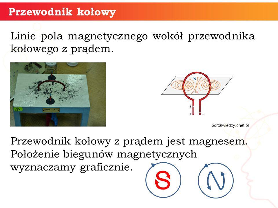 S Przewodnik kołowy Linie pola magnetycznego wokół przewodnika kołowego z prądem. Przewodnik kołowy z prądem jest magnesem. Położenie biegunów magnety