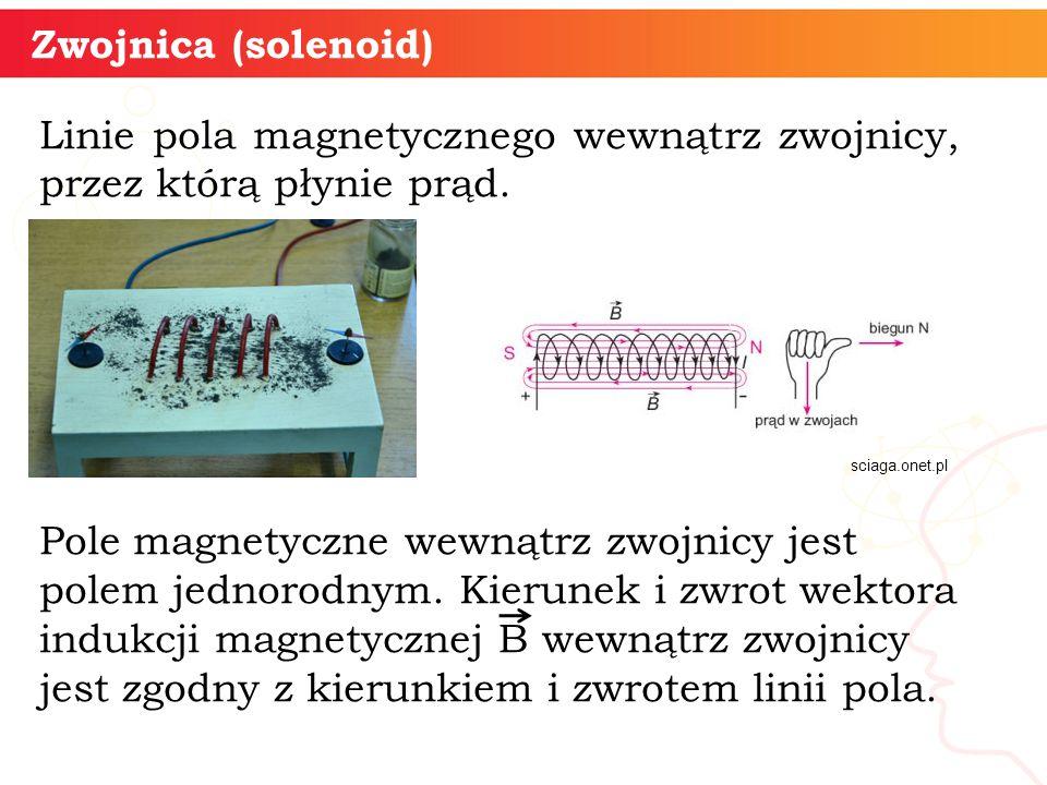 Zwojnica (solenoid) Linie pola magnetycznego wewnątrz zwojnicy, przez którą płynie prąd. Pole magnetyczne wewnątrz zwojnicy jest polem jednorodnym. Ki
