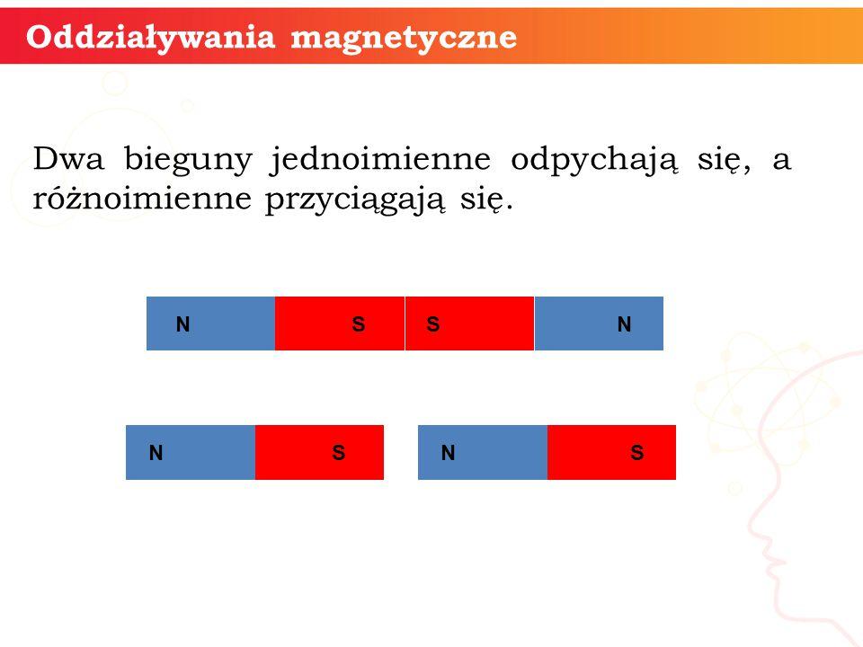 Oddziaływania magnetyczne Dwa bieguny jednoimienne odpychają się, a różnoimienne przyciągają się. N S S NS SN N
