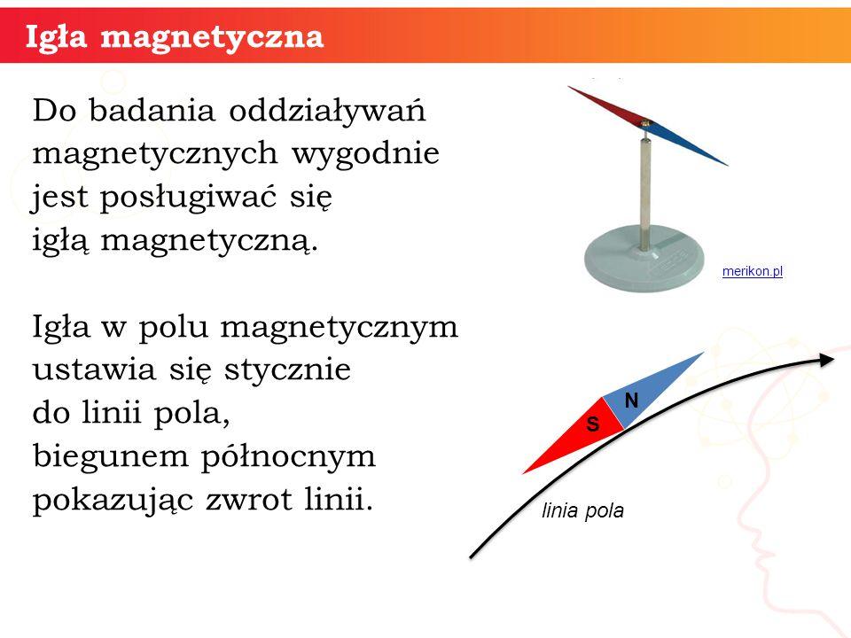 Igła magnetyczna Do badania oddziaływań magnetycznych wygodnie jest posługiwać się igłą magnetyczną. Igła w polu magnetycznym ustawia się stycznie do