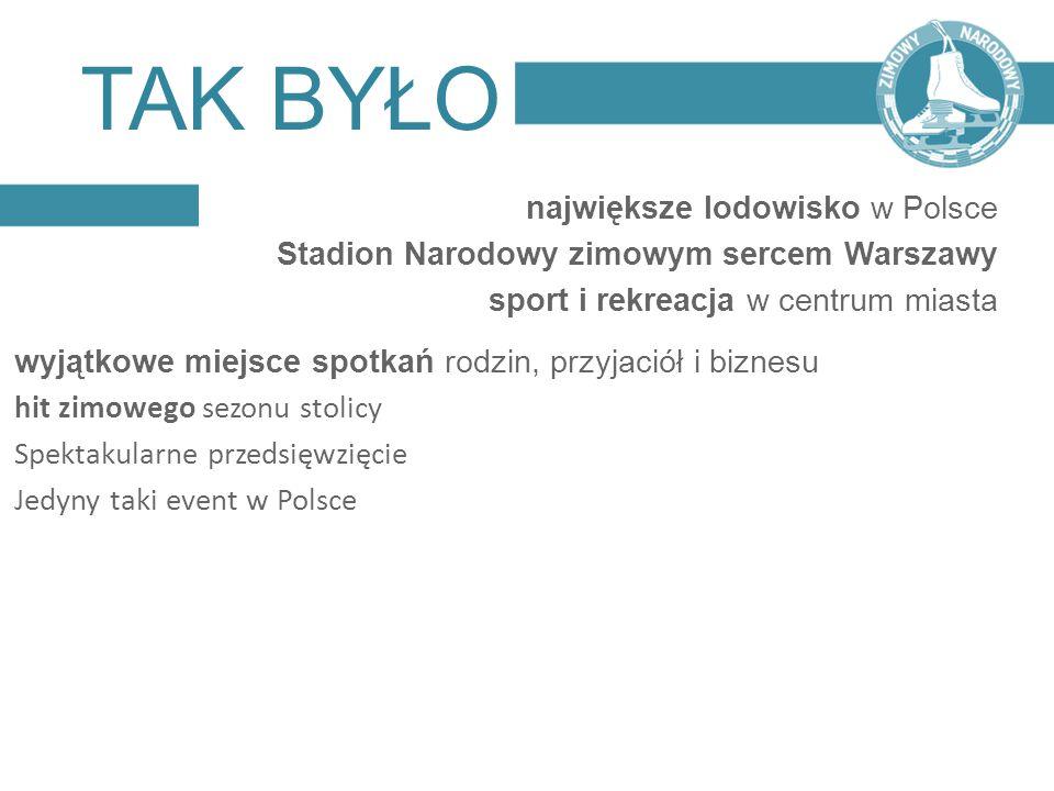 TAK BYŁO największe lodowisko w Polsce Stadion Narodowy zimowym sercem Warszawy sport i rekreacja w centrum miasta wyjątkowe miejsce spotkań rodzin, p