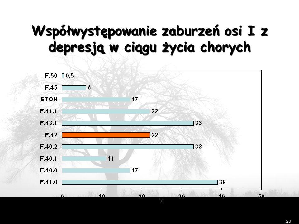 20 Współwystępowanie zaburzeń osi I z depresją w ciągu życia chorych