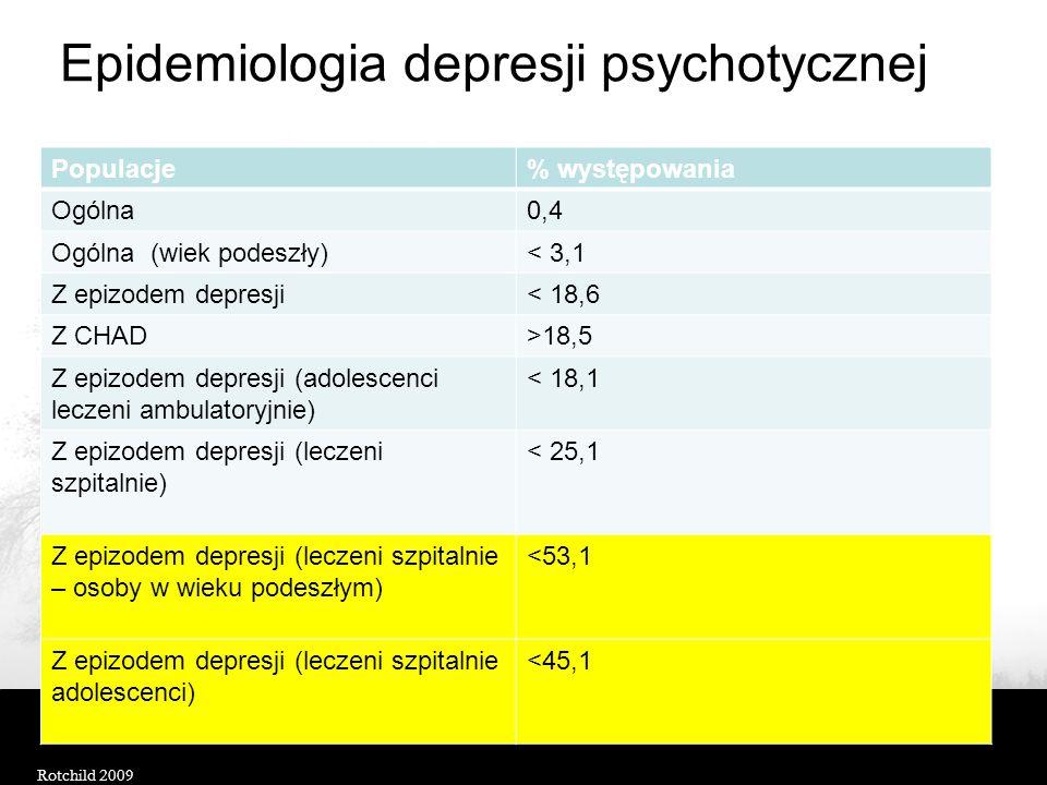 Epidemiologia depresji psychotycznej Populacje% występowania Ogólna0,4 Ogólna (wiek podeszły)< 3,1 Z epizodem depresji< 18,6 Z CHAD>18,5 Z epizodem depresji (adolescenci leczeni ambulatoryjnie) < 18,1 Z epizodem depresji (leczeni szpitalnie) < 25,1 Z epizodem depresji (leczeni szpitalnie – osoby w wieku podeszłym) <53,1 Z epizodem depresji (leczeni szpitalnie adolescenci) <45,1 Rotchild 2009