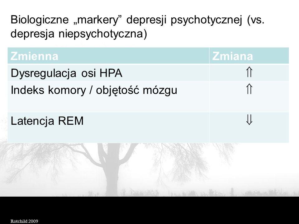 """Biologiczne """"markery"""" depresji psychotycznej (vs. depresja niepsychotyczna) ZmiennaZmiana Dysregulacja osi HPA  Indeks komory / objętość mózgu  Late"""