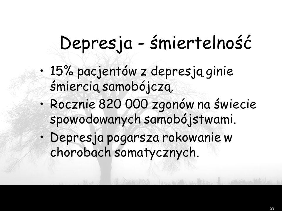 59 Depresja - śmiertelność 15% pacjentów z depresją ginie śmiercią samobójczą. Rocznie 820 000 zgonów na świecie spowodowanych samobójstwami. Depresja