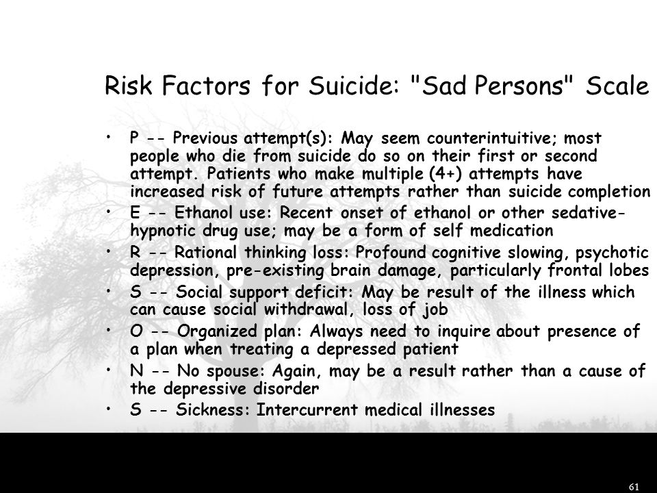 61 Risk Factors for Suicide:
