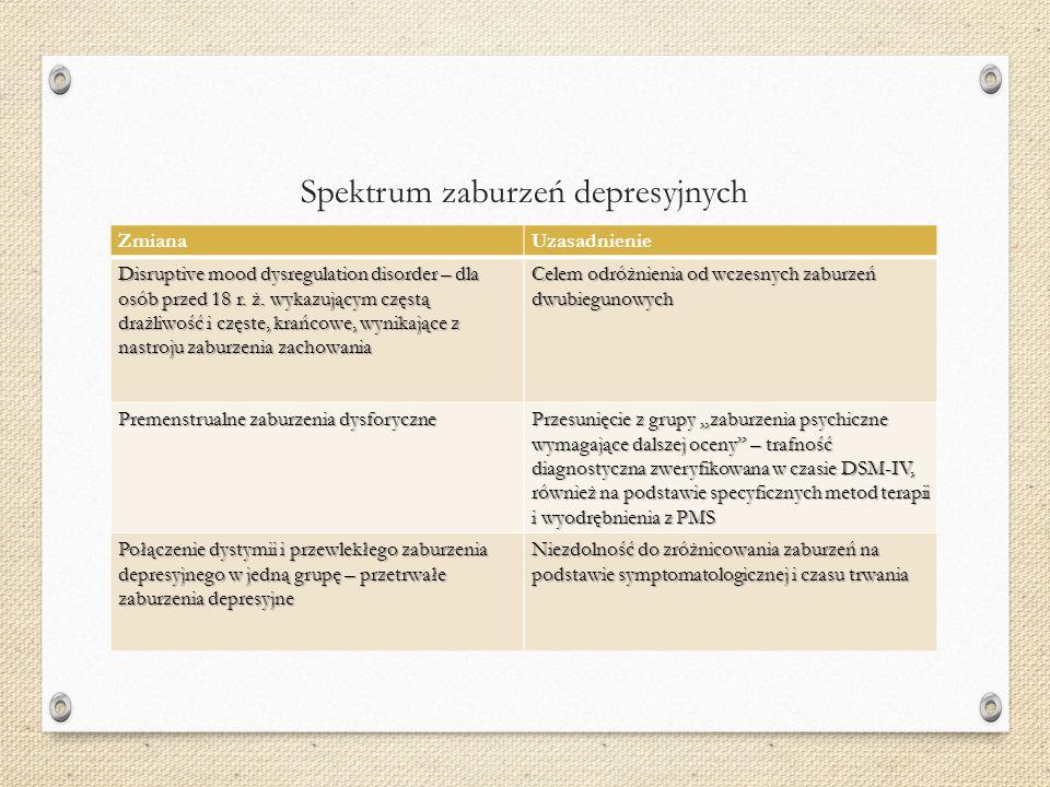 Spektrum zaburzeń depresyjnych ZmianaUzasadnienie Disruptive mood dysregulation disorder – dla osób przed 18 r. ż. wykazującym częstą drażliwość i czę