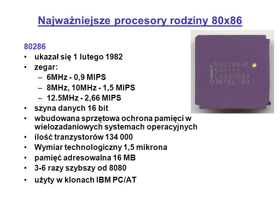 80286 ukazał się 1 lutego 1982 zegar: –6MHz - 0,9 MIPS –8MHz, 10MHz - 1,5 MIPS –12.5MHz - 2,66 MIPS szyna danych 16 bit wbudowana sprzętowa ochrona pa