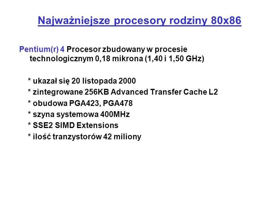Najważniejsze procesory rodziny 80x86 Pentium(r) 4 Procesor zbudowany w procesie technologicznym 0,18 mikrona (1,40 i 1,50 GHz) * ukazał się 20 listop