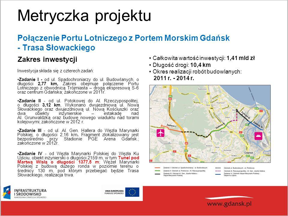 Tunel pod Martwą Wisłą Okres realizacji: 2011-2014 Koszt realizacji zadania: 878,7 mln zł Długość tunelu: 1 377,5 m Wykonanie: metoda drążona (maszyna TBM)