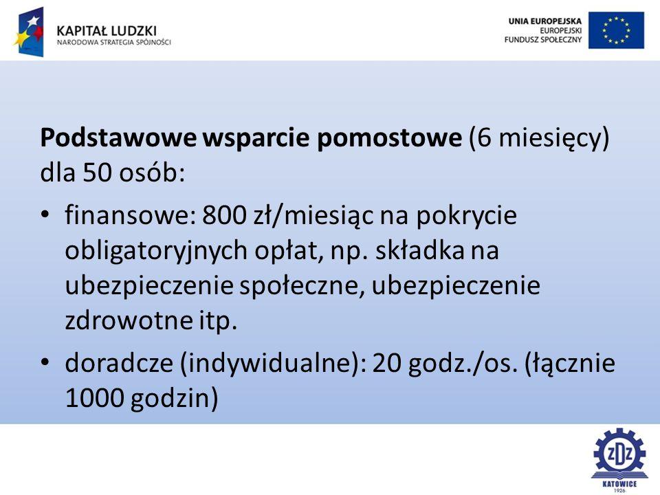 Podstawowe wsparcie pomostowe (6 miesięcy) dla 50 osób: finansowe: 800 zł/miesiąc na pokrycie obligatoryjnych opłat, np.