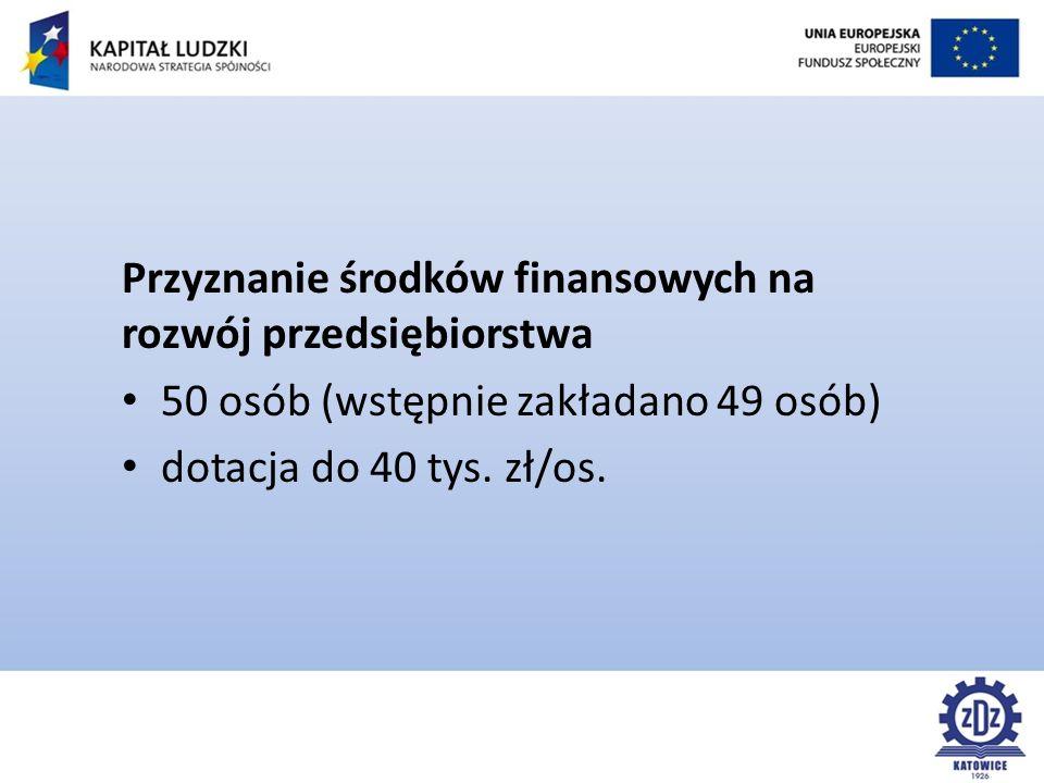 Przyznanie środków finansowych na rozwój przedsiębiorstwa 50 osób (wstępnie zakładano 49 osób) dotacja do 40 tys.