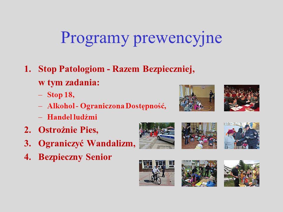 Programy prewencyjne 1.Stop Patologiom - Razem Bezpieczniej, w tym zadania: –Stop 18, –Alkohol - Ograniczona Dostępność, –Handel ludźmi 2. Ostrożnie P