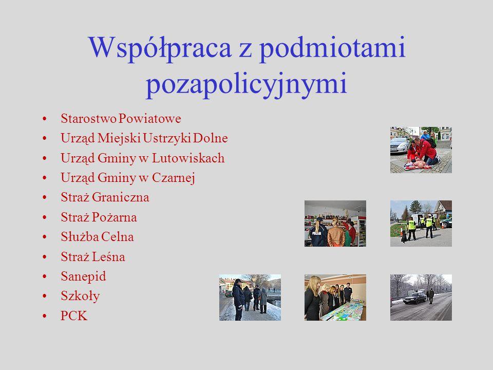 Współpraca z podmiotami pozapolicyjnymi Starostwo Powiatowe Urząd Miejski Ustrzyki Dolne Urząd Gminy w Lutowiskach Urząd Gminy w Czarnej Straż Granicz