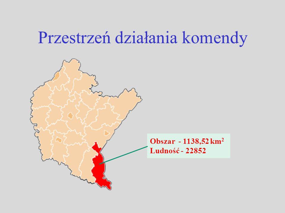 Przestrzeń działania komendy Obszar - 1138,52 km 2 Ludność - 22852