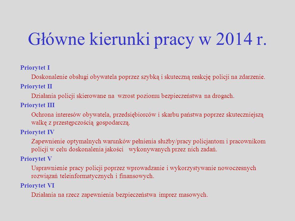 Główne kierunki pracy w 2014 r. Priorytet I Doskonalenie obsługi obywatela poprzez szybką i skuteczną reakcję policji na zdarzenie. Priorytet II Dział