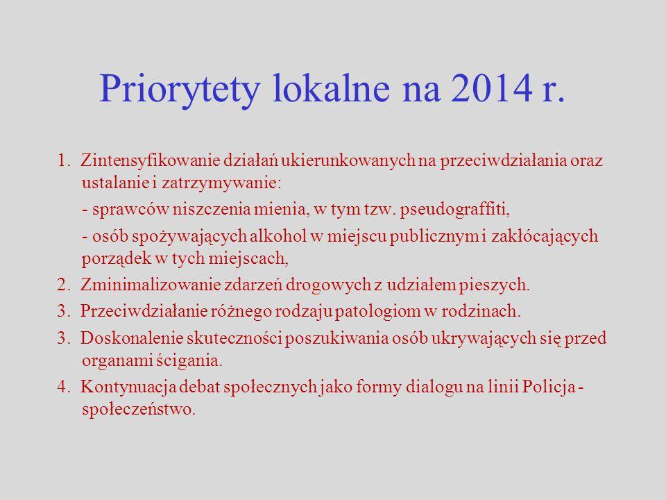 Priorytety lokalne na 2014 r. 1. Zintensyfikowanie działań ukierunkowanych na przeciwdziałania oraz ustalanie i zatrzymywanie: - sprawców niszczenia m