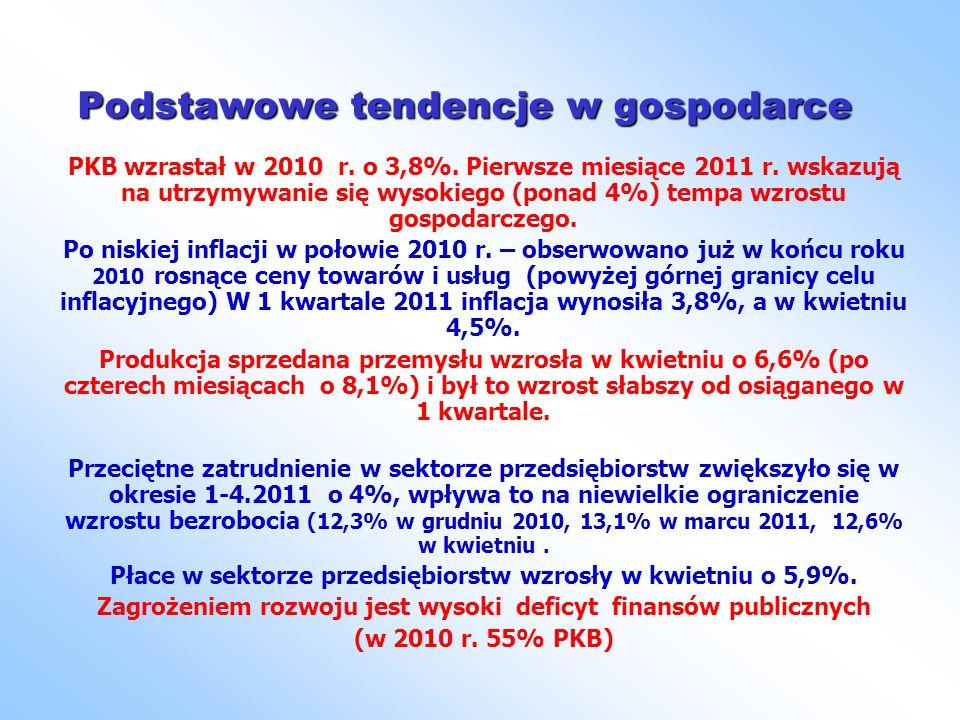 Wskaźniki rentowność netto przedsiębiorstw w przemyśle mineralnych materiałów budowlanych w % W 2010 r.