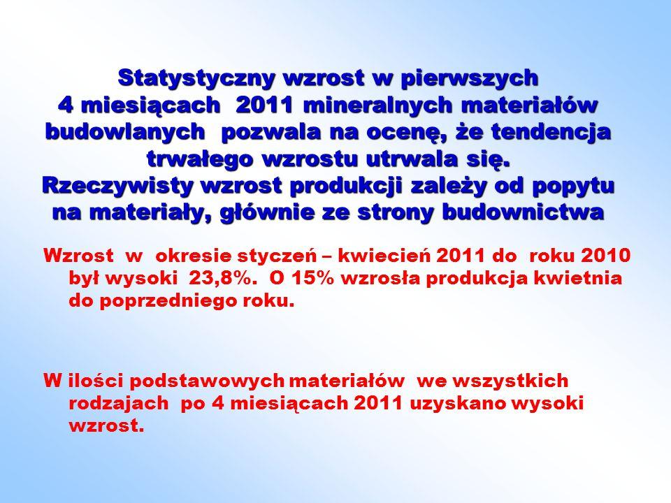 Statystyczny wzrost w pierwszych 4 miesiącach 2011 mineralnych materiałów budowlanych pozwala na ocenę, że tendencja trwałego wzrostu utrwala się.