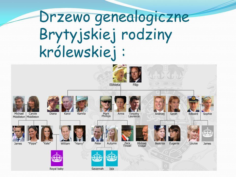Drzewo genealogiczne Brytyjskiej rodziny królewskiej :