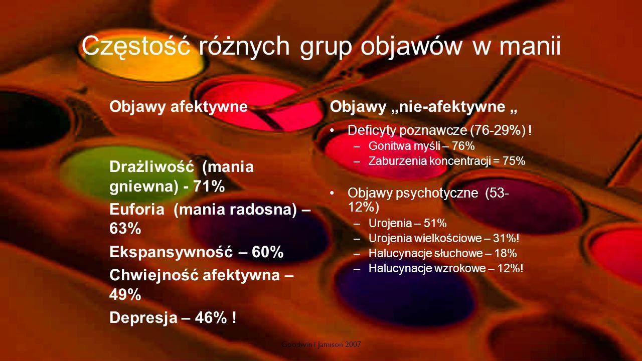 Azorin JM, i wsp. J Affect Disord 2006;96:215-223 ; 1090 pacjentów z manią Dlaczego stosujemy neuroleptyki w leczeniu zaburzeń dwubiegunowych ? MANIA: