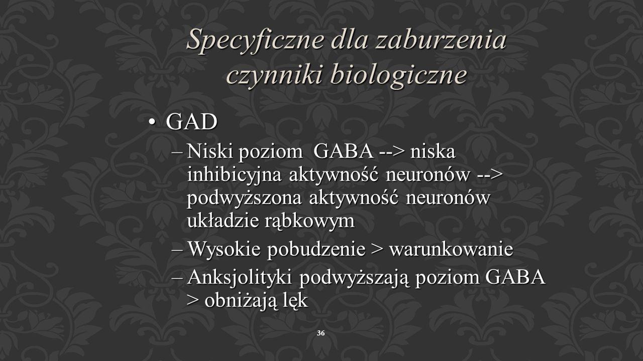 35 Czynniki dziedziczne MZ > DZ concordanceMZ > DZ concordance –ogólnie 35% MZ vs 10% DZ concordance –OCD 68% MZ vs 15% DZ –Agorafobia - 39% MZ –GAD -