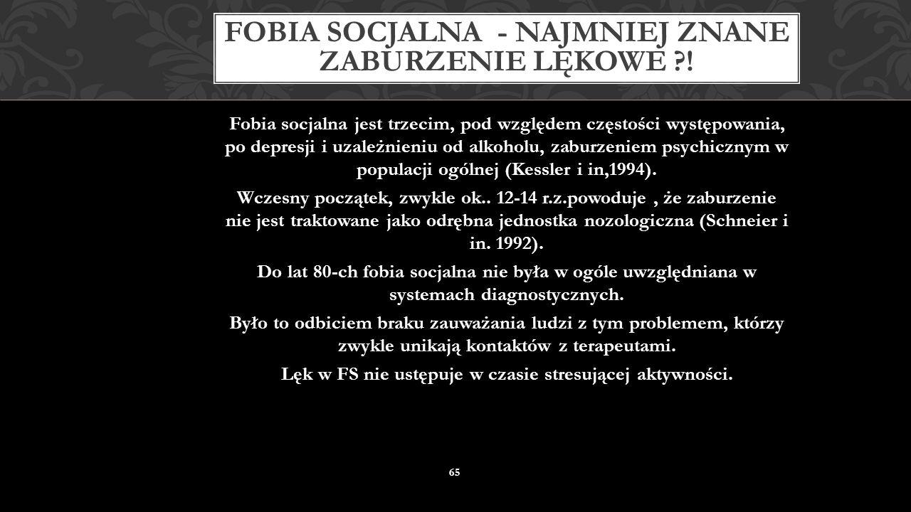 FOBIA SOCJALNA 64