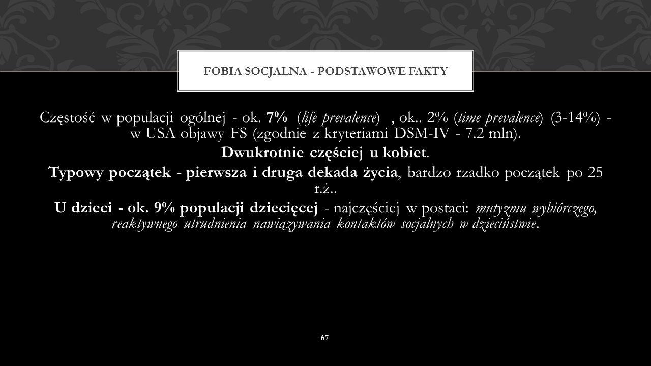 F. Fobia socjalna. F.40.1 F1aW ciągu ostatniego miesiąca pacjent obawiał się znalezienia w ośrodku uwagi lub kompromitacji w sytuacjach społecznych...