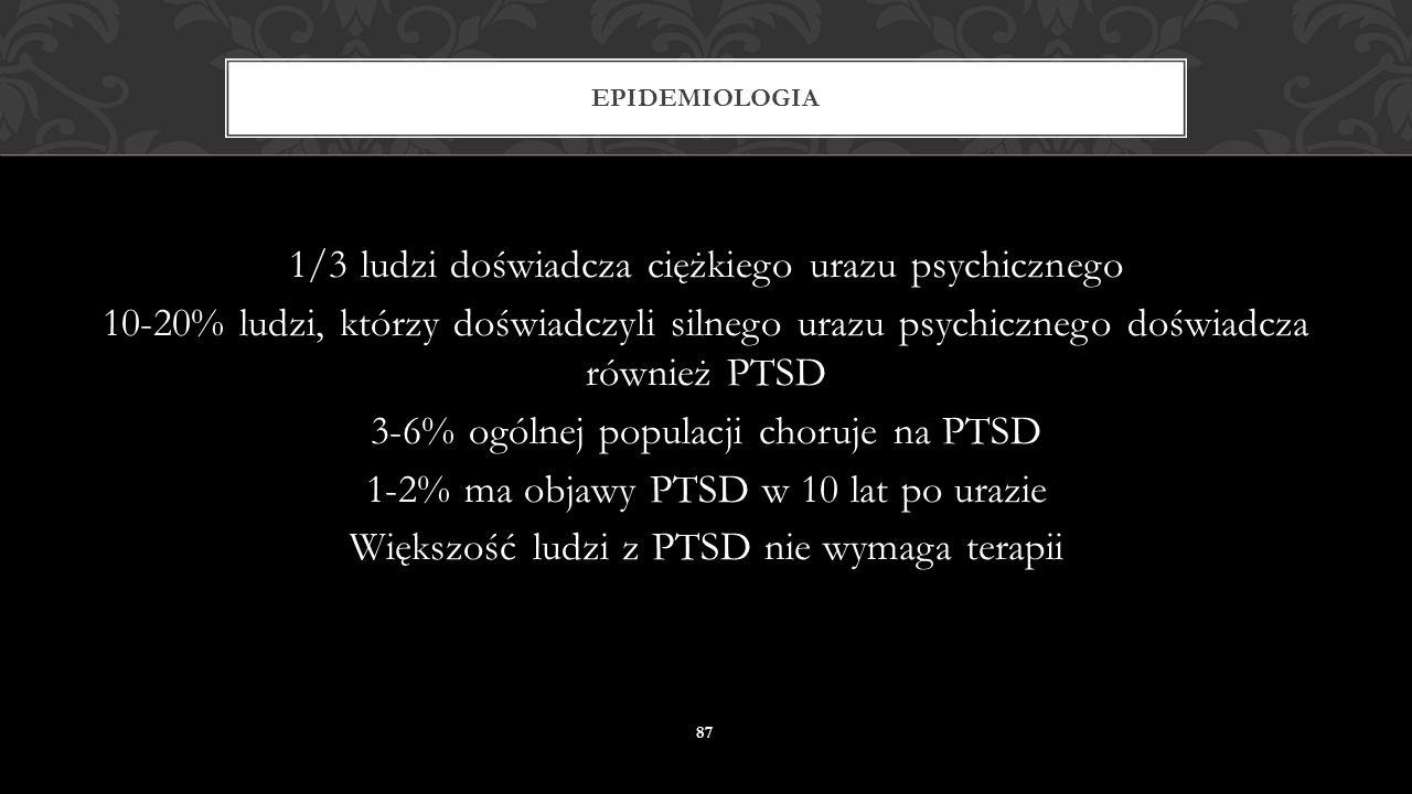 URAZ = PTSD? 86 URAZ FIKSACJA KOBIETY 20% MĘŻCZYŹNI 10% ADAPTACJA KOBIETY 80% MĘŻCZYŹNI 90%