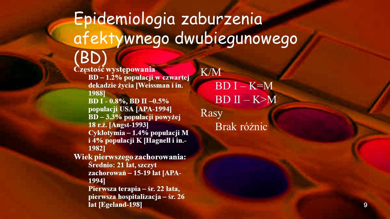 9 Epidemiologia zaburzenia afektywnego dwubiegunowego (BD) Częstość występowania BD – 1.2% populacji w czwartej dekadzie życia [Weissman i in.
