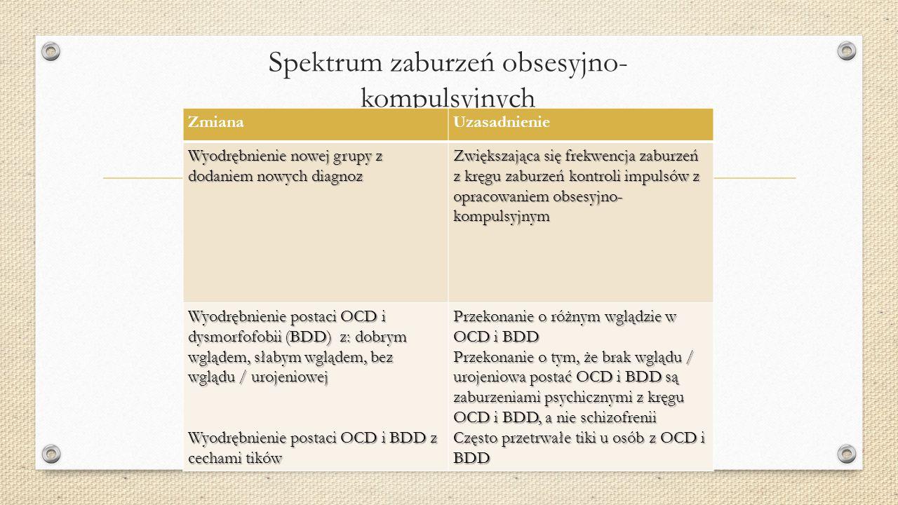 Spektrum zaburzeń lękowych ZmianaUzasadnienie Zaburzenie obsesyjno-kompulsyjne – przesunięcie ze spektrum zaburzeń lękowych do grupy: zaburzenia obses