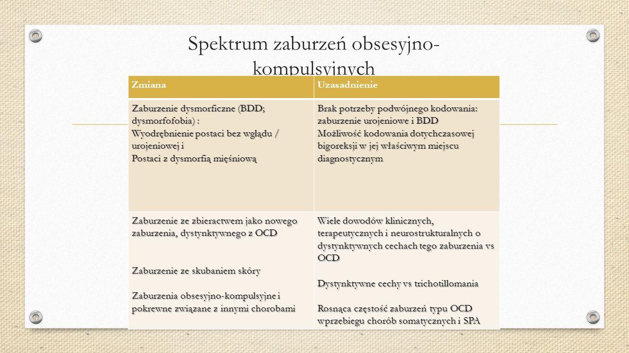 Spektrum zaburzeń obsesyjno- kompulsyjnych ZmianaUzasadnienie Wyodrębnienie nowej grupy z dodaniem nowych diagnoz Zwiększająca się frekwencja zaburzeń
