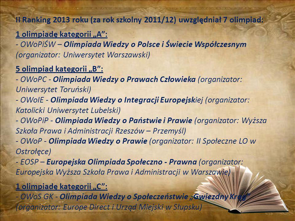 """II Ranking 2013 roku (za rok szkolny 2011/12) uwzględniał 7 olimpiad: 1 olimpiadę kategorii """"A"""": - OWoPiŚW – Olimpiada Wiedzy o Polsce i Świecie Współ"""