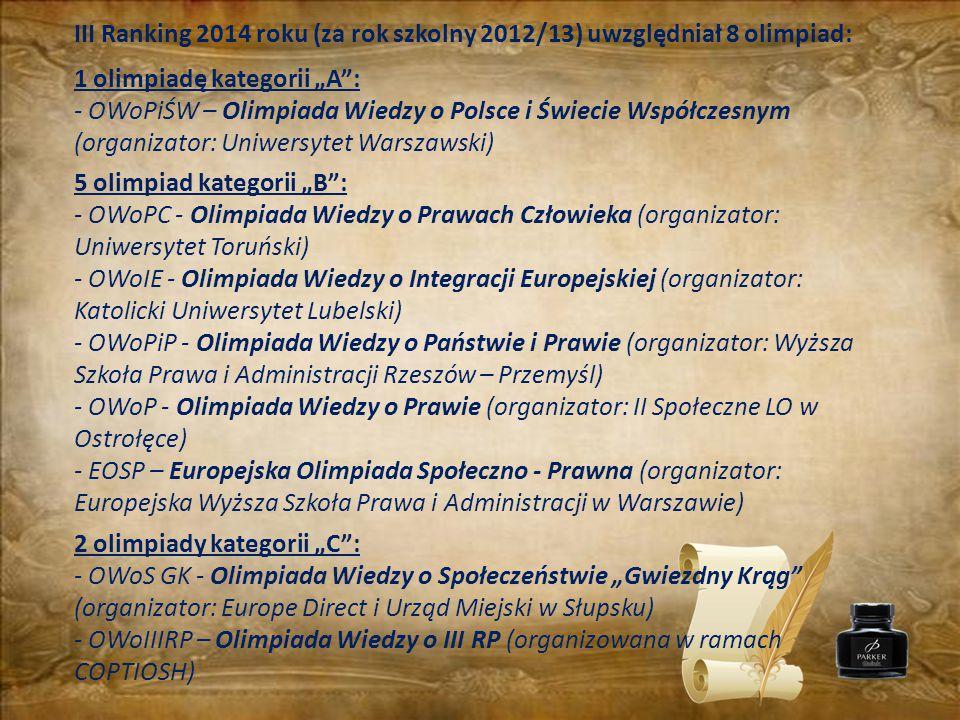 """III Ranking 2014 roku (za rok szkolny 2012/13) uwzględniał 8 olimpiad: 1 olimpiadę kategorii """"A : - OWoPiŚW – Olimpiada Wiedzy o Polsce i Świecie Współczesnym (organizator: Uniwersytet Warszawski) 5 olimpiad kategorii """"B : - OWoPC - Olimpiada Wiedzy o Prawach Człowieka (organizator: Uniwersytet Toruński) - OWoIE - Olimpiada Wiedzy o Integracji Europejskiej (organizator: Katolicki Uniwersytet Lubelski) - OWoPiP - Olimpiada Wiedzy o Państwie i Prawie (organizator: Wyższa Szkoła Prawa i Administracji Rzeszów – Przemyśl) - OWoP - Olimpiada Wiedzy o Prawie (organizator: II Społeczne LO w Ostrołęce) - EOSP – Europejska Olimpiada Społeczno - Prawna (organizator: Europejska Wyższa Szkoła Prawa i Administracji w Warszawie) 2 olimpiady kategorii """"C : - OWoS GK - Olimpiada Wiedzy o Społeczeństwie """"Gwiezdny Krąg (organizator: Europe Direct i Urząd Miejski w Słupsku) - OWoIIIRP – Olimpiada Wiedzy o III RP (organizowana w ramach COPTIOSH)"""