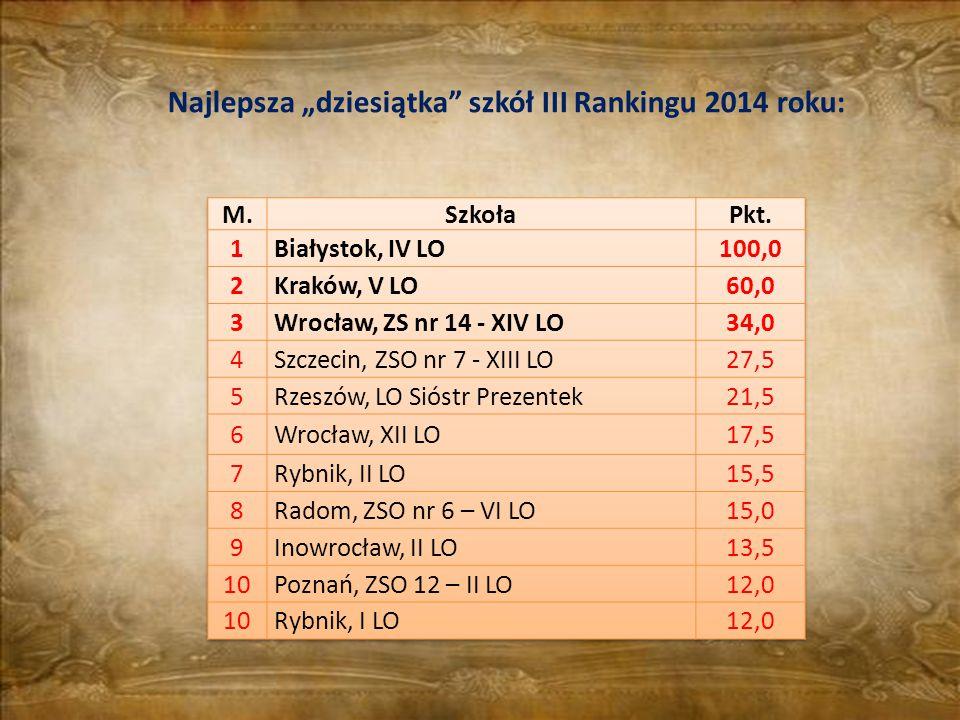 """Najlepsza """"dziesiątka"""" szkół III Rankingu 2014 roku:"""