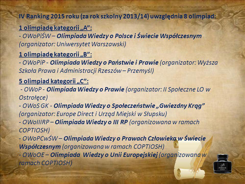 """IV Ranking 2015 roku (za rok szkolny 2013/14) uwzględnia 8 olimpiad: 1 olimpiadę kategorii """"A"""": - OWoPiŚW – Olimpiada Wiedzy o Polsce i Świecie Współc"""