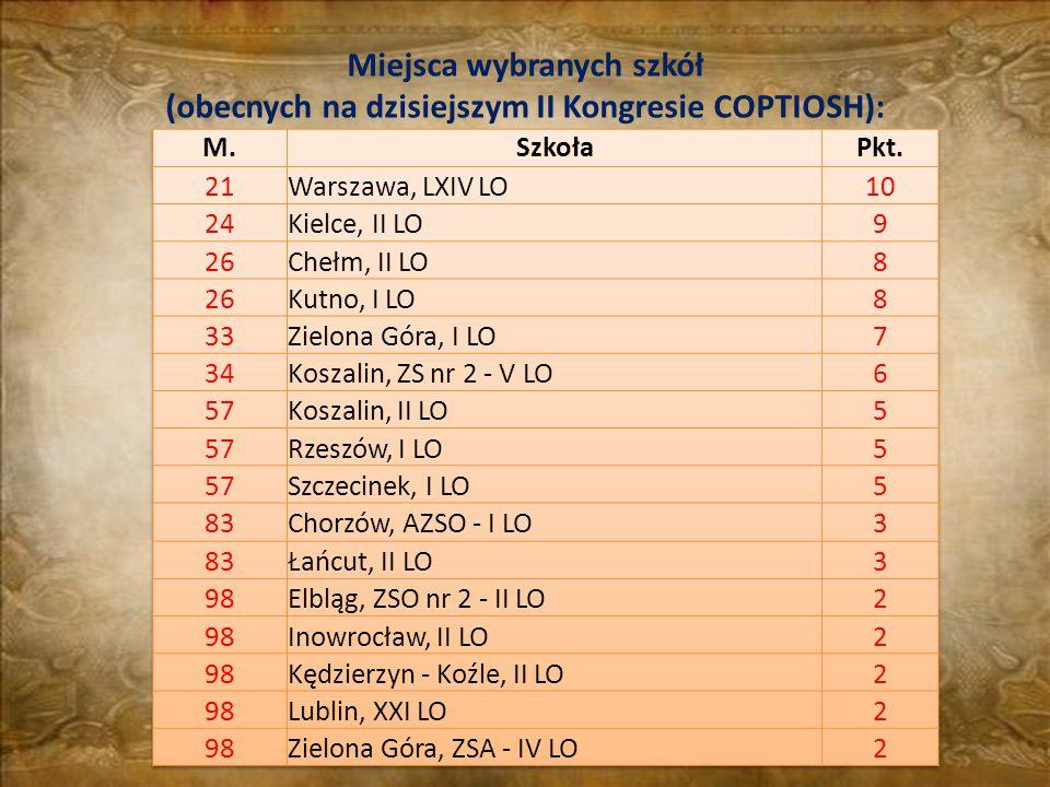 Miejsca wybranych szkół (obecnych na dzisiejszym II Kongresie COPTIOSH):