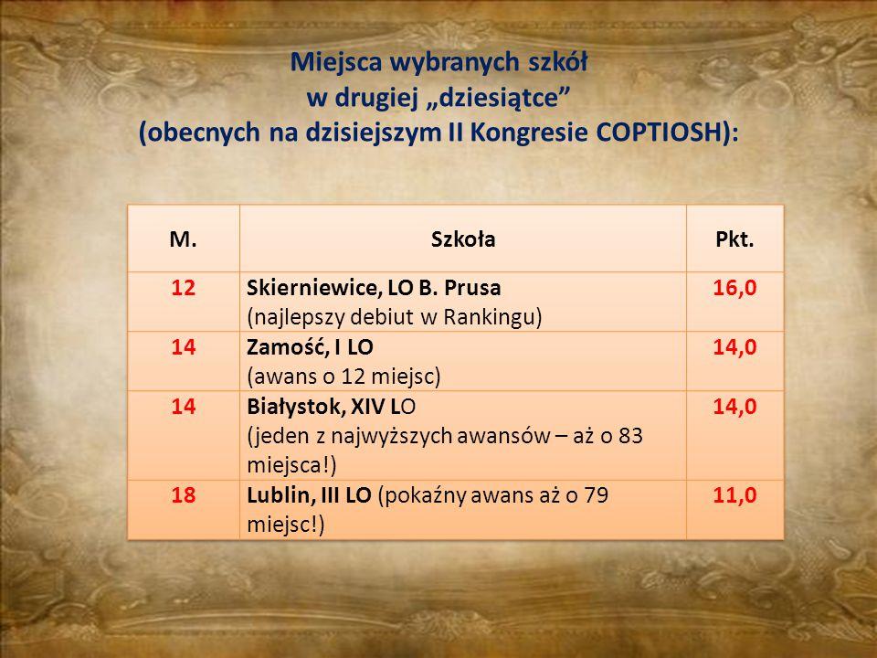 """Miejsca wybranych szkół w drugiej """"dziesiątce (obecnych na dzisiejszym II Kongresie COPTIOSH):"""