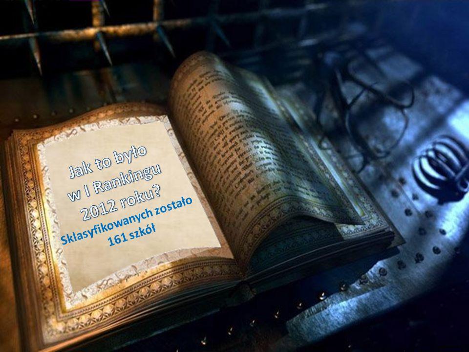 """I Ranking 2012 roku (za rok szkolny 2010/11) uwzględniał 7 olimpiad: 2 olimpiady kategorii """"A : - OWoPiŚW – Olimpiada Wiedzy o Polsce i Świecie Współczesnym (organizator: Uniwersytet Warszawski) - OWoPC - Olimpiada Wiedzy o Prawach Człowieka (organizator: Uniwersytet Toruński) 4 olimpiady kategorii """"B : - OWoIE - Olimpiada Wiedzy o Integracji Europejskiej (organizator: Katolicki Uniwersytet Lubelski) - OWoPiP - Olimpiada Wiedzy o Państwie i Prawie (organizator: Wyższa Szkoła Prawa i Administracji Rzeszów - Przemyśl) - OWoP - Olimpiada Wiedzy o Prawie (organizator: II Społeczne LO w Ostrołęce) - EOSP – Europejska Olimpiada Społeczno - Prawna (organizator: Europejska Wyższa Szkoła Prawa i Administracji w Warszawie) 1 olimpiadę kategorii """"C : OSPUE - Olimpiada """"System Prawa Unii Europejskiej (organizator: Wydział Prawa Uniwersytetu w Białymstoku)"""