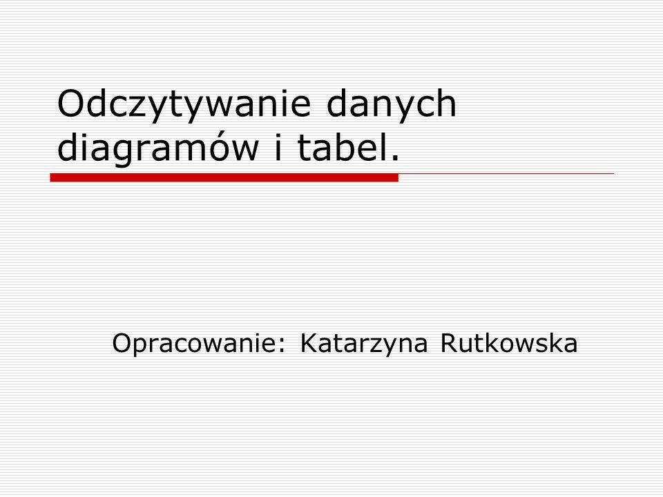 Odczytywanie danych diagramów i tabel. Opracowanie: Katarzyna Rutkowska